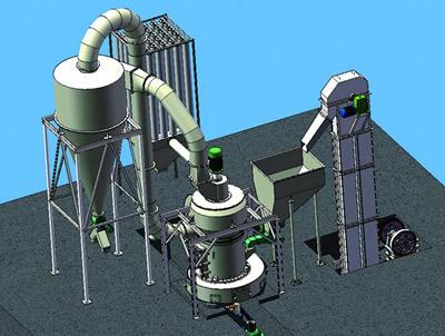 30-425 mesh Powder Grinding Processing Line